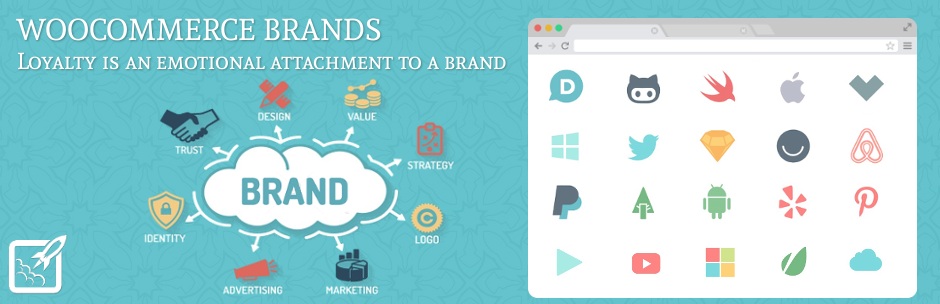 Ecommerce Brand Plugins in 2021